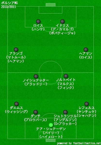 ボルシアmg2010/2011布陣