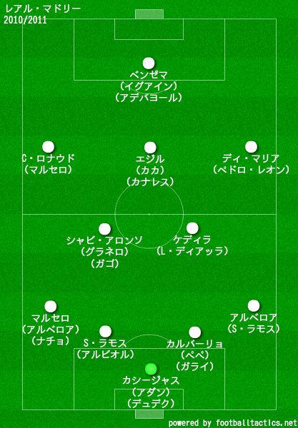 レアルマドリード2010/2011布陣
