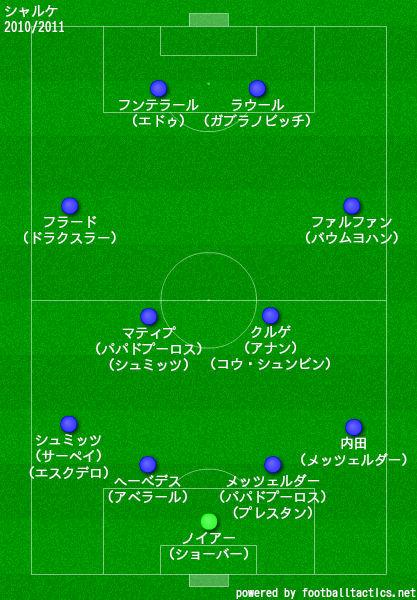 シャルケ2010/2011布陣