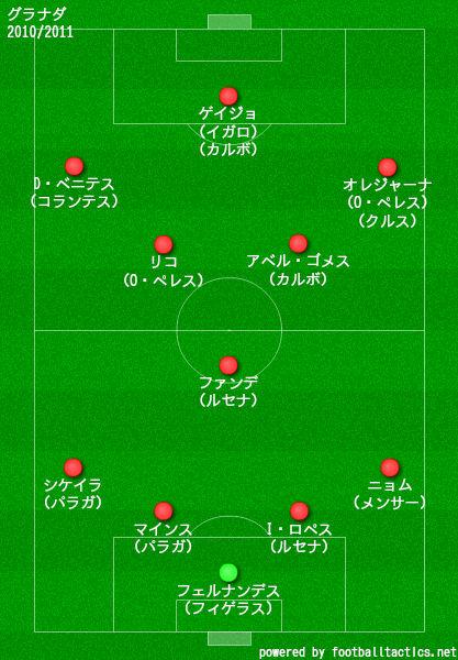 グラナダ2010/2011布陣