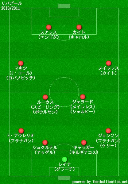 リバプール2010/2011布陣