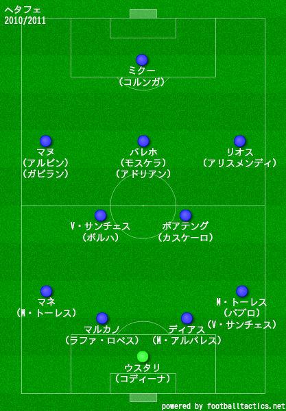 ヘタフェ2010/2011布陣