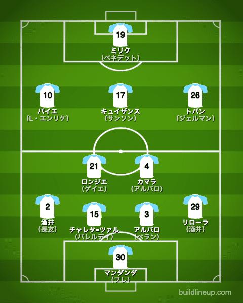 マルセイユ20-21中盤戦のフォーメーション(スタメン)