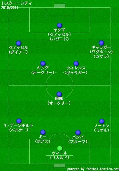 レスター2010/2011布陣