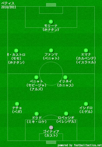 レアルベティス2010/2011布陣