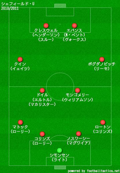シェフィールドユナイテッド2010/2011布陣