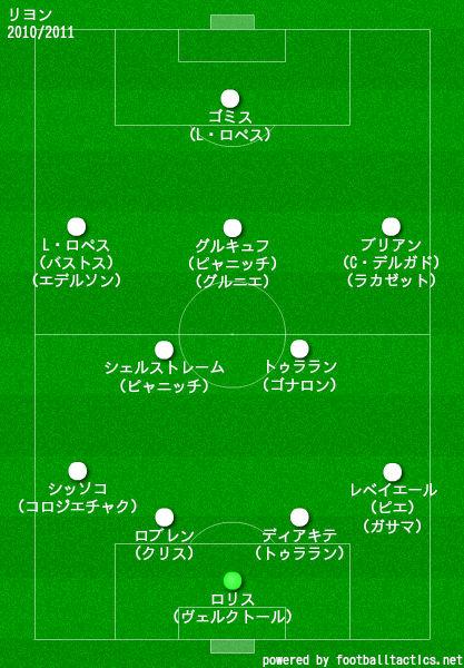 リヨン2010/2011布陣