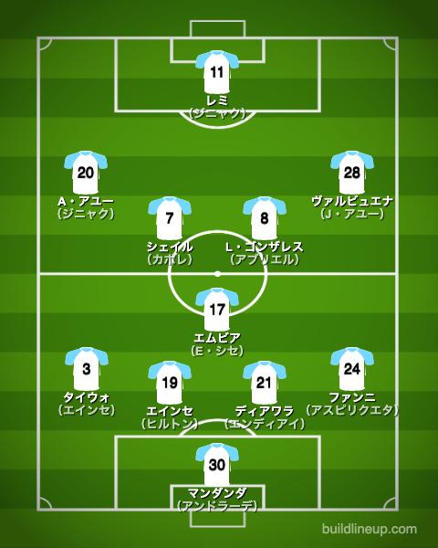 マルセイユ2010/2011布陣