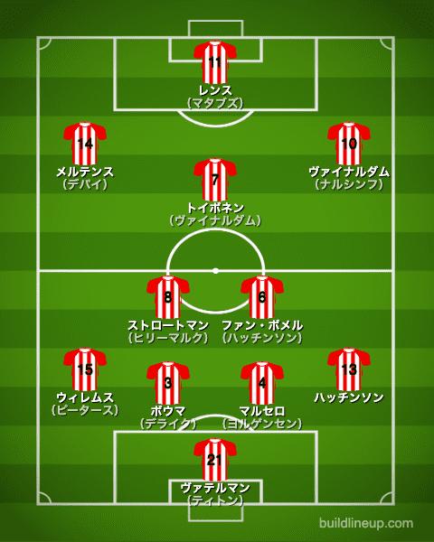 PSVアイントホーフェン2012/2013布陣