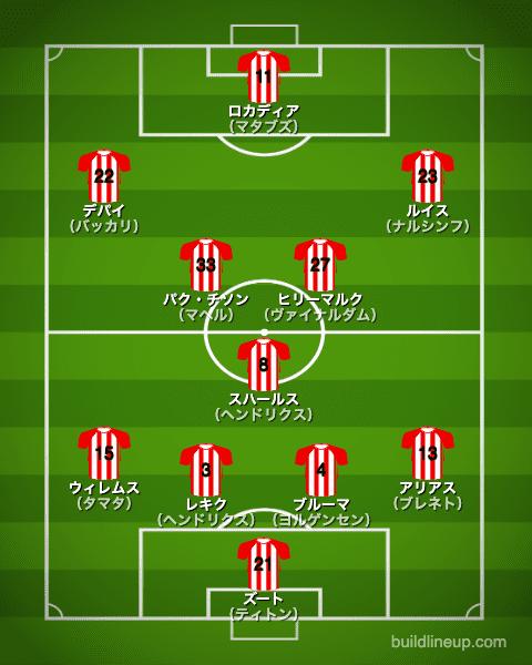 PSVアイントホーフェン2013/2014布陣