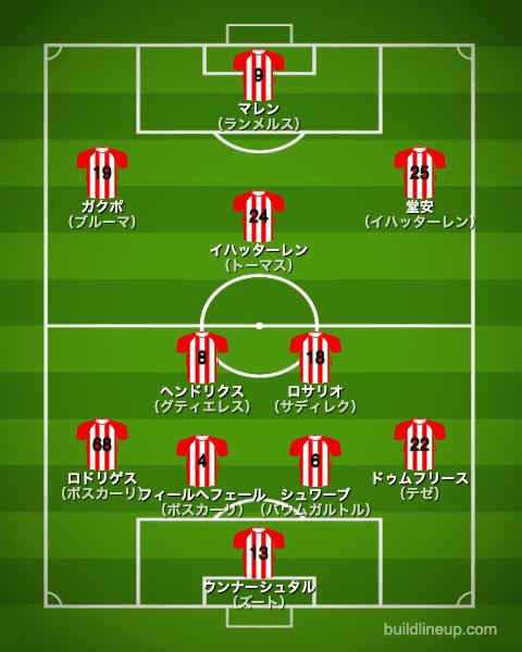 PSVアイントホーフェン2019/2020布陣