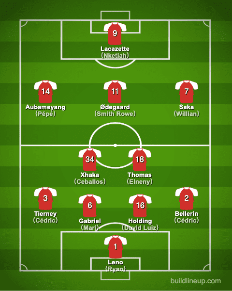 arsenal20-21formation_winter