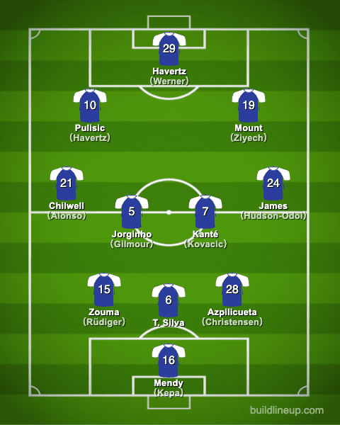 chelsea20-21formation