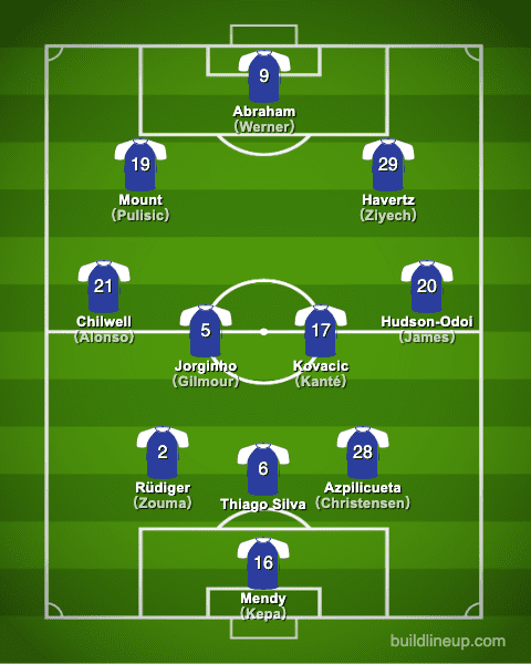 chelsea20-21formation_winter