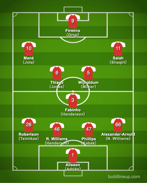 liverpool20-21formation
