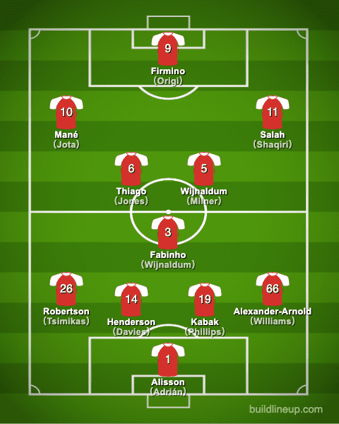 liverpool20-21formation_winter