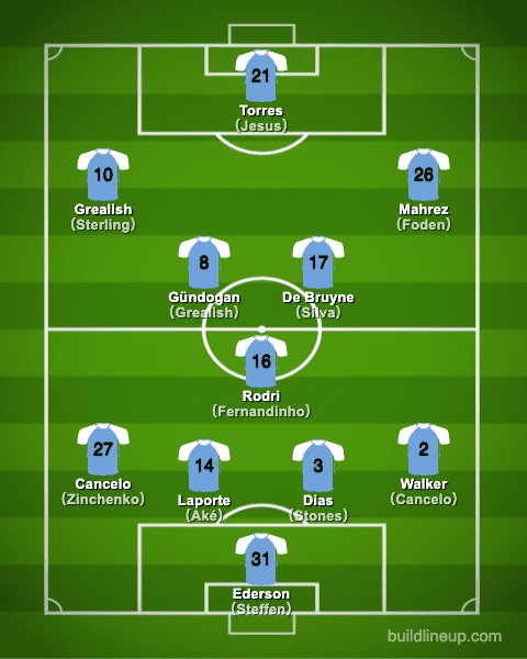 manchestercity21-22formation_summer