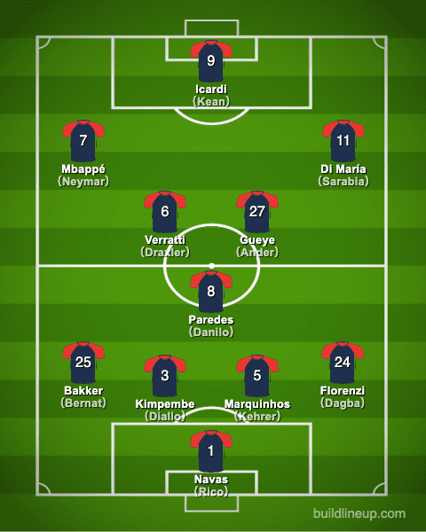 parissaintgermain20-21formation_summer