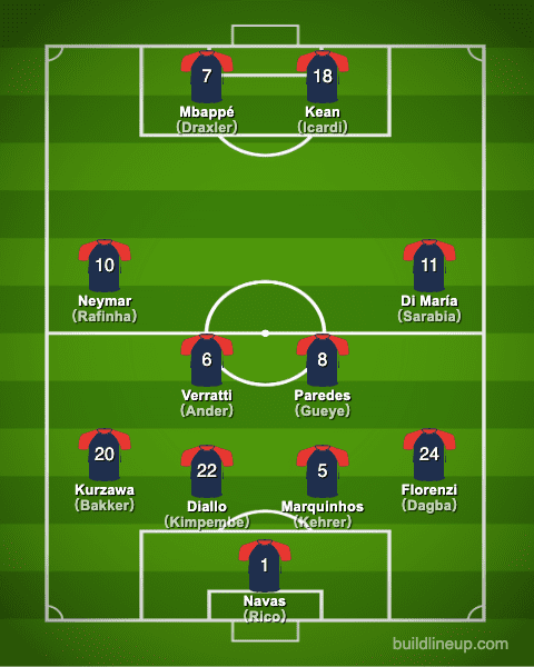 parissaintgermain20-21formation_winter