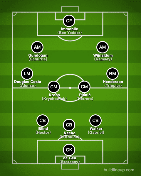 Born in 1990 formation
