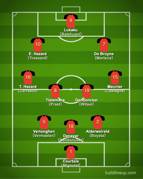 euro2020Belgium Formation (Starting lineup)