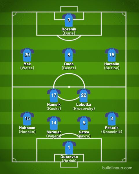 euro2020Slovakia Formation (Starting lineup)